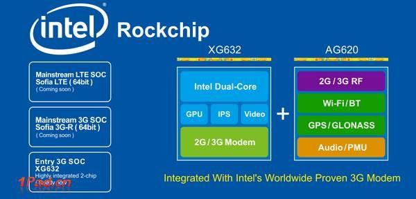 Intel RockChip XMM6321 XG632 AG620