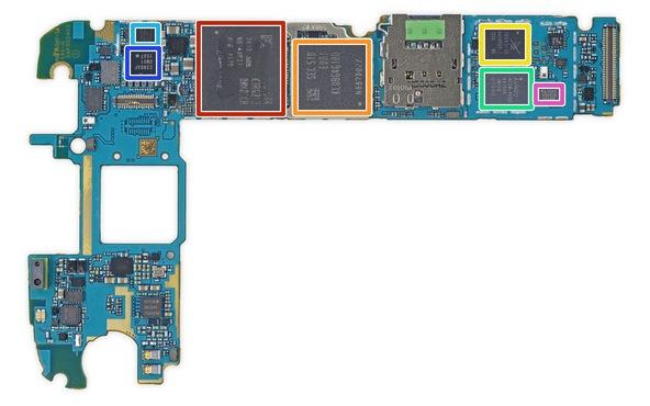 микросхемы SoC Samsung