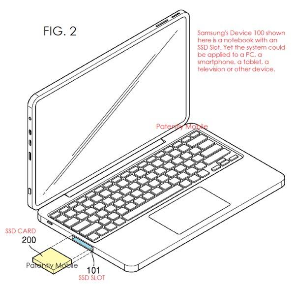 Решение, патентуемое Samsung, подходит не только для ноутбуков