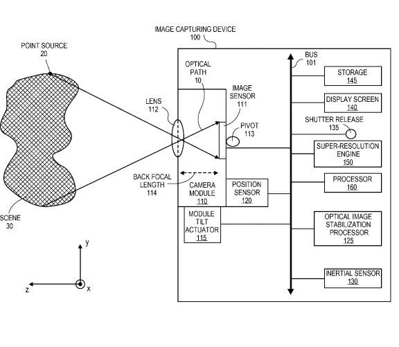Никаких сведений о том, что Apple собирается использовать запатентованную разработку в своей продукции, пока нет