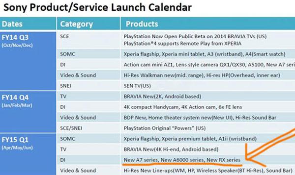 Анонс новой камеры или камер серии Sony RX намечен на 23 апреля