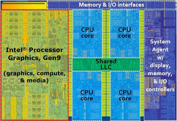 Процессор Intel Skylake-D отличается от своих предшественников компоновкой