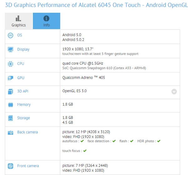 Alcatel 6045 One Touch