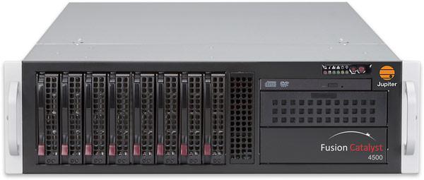 Процессоры видеостен Fusion Catalyst 4500B, 4500C и 4500H поддерживают ПО Jupiter ControlPoint