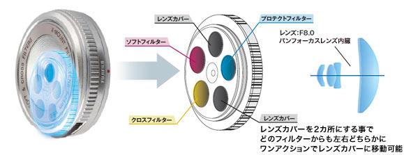 �������� Fujifilm XM-FL ����� ������������� �������� ���������� �  ������������� ���������