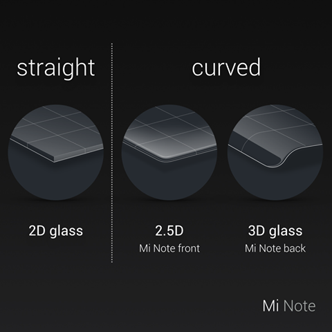 Xiaomi Mi Note � Mi Note Pro