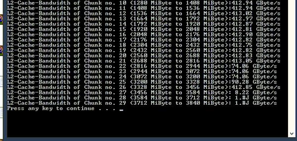 Ошибка свойственна 3D-картам GeForce GTX 970 разных производителей