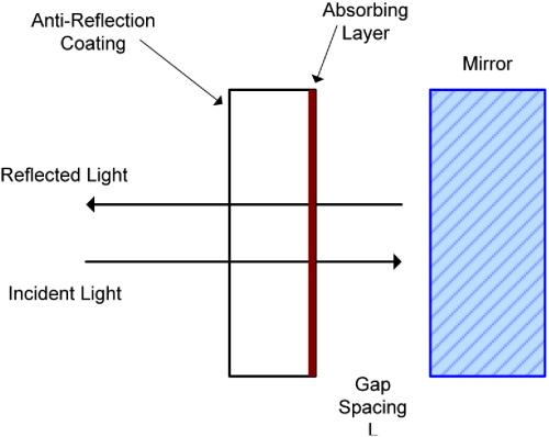 Специалисты Qualcomm создали принципиально новый цветной дисплей без субпикселей RGB