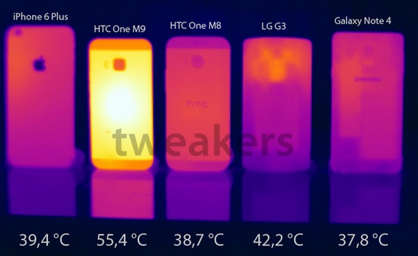 HTC One M9 Snapdragon ��������