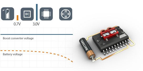 Потребляемый ток 32-разрядного микроконтроллера Atmel SAM L21 в режиме ожидания составляет всего 200 нА