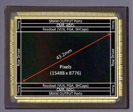 Датчик изображения разрешением 133 Мп, представленный NHK и Forza Silicon, позволяет снимать в полном разрешении с частотой 60 к/с