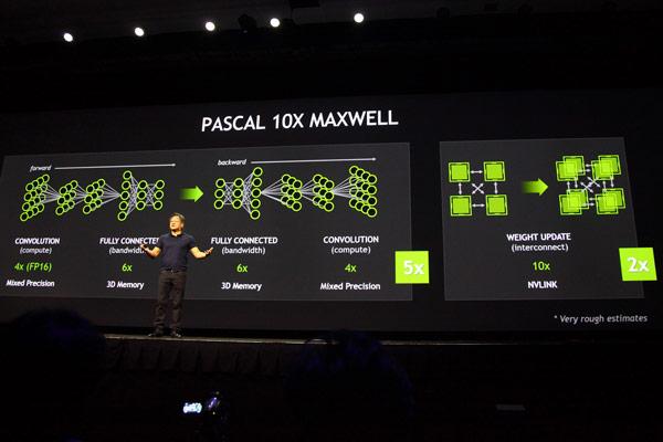 Глава Nvidia рассказал на GTC о следующем поколении графической архитектуры — Pascal