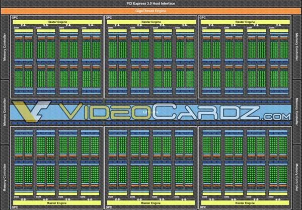 Основой 3D-карты Nvidia GeForce GTX Titan X служит GPU GM200 с 3072 ядрами CUDA