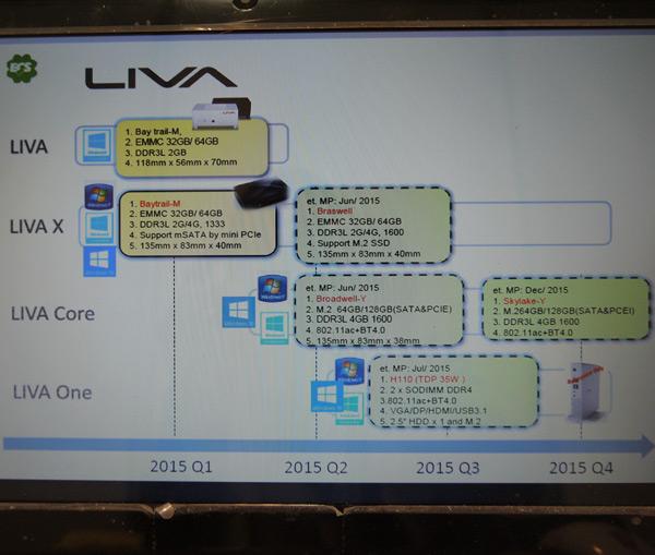 Компания ECS показала на CeBIT прототипы новых мини-ПК Liva