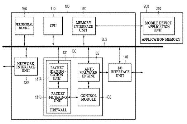 В патенте №8990931 описан механизм для защиты мобильных терминалов от вредоносных программ