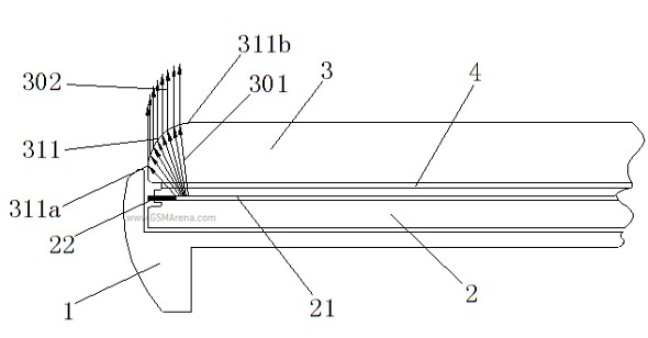 Специалисты Oppo смогли добиться визуального эффекта почти полного отсутствия рамок у экрана смартфона