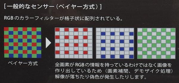 Разработка может найти применение в полнокадровой зеркальной камере Ricoh, выход которой ожидается в этом году