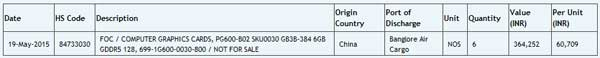 По производительности 3D-карта Nvidia GeForce GTX 980 Ti разместится между моделями GTX 980 OC и GTX Titan X