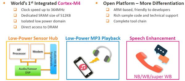 � MediaTek Helio X20 ������������� ������������ ���� ARM Cortex-M4