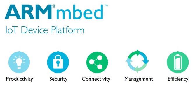 Партнеры ARM уже имеют доступ к «базовым строительным блокам», необходимым для разработки и развертывания устройств IoT в любых масштабах