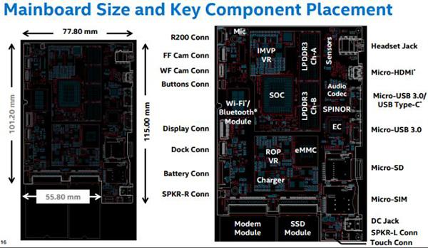 Референсный планшет Intel на базе процессоров Skylake-Y: перечень компонентов