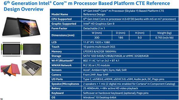 Референсный планшет Intel на базе процессоров Skylake-Y: характеристики