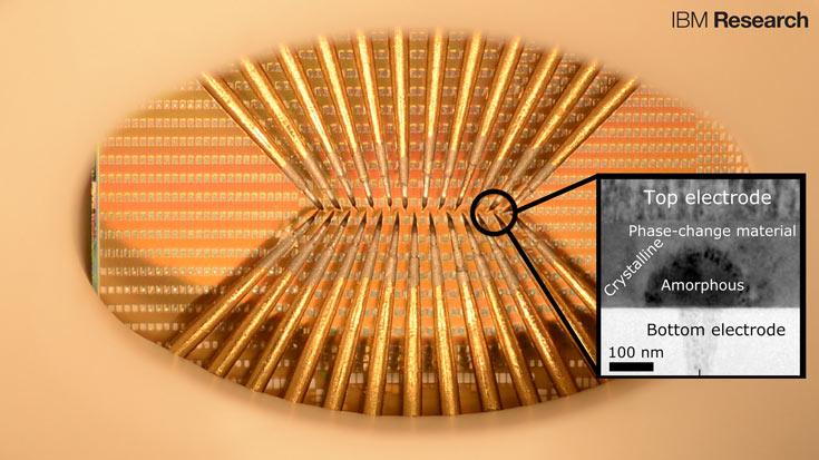 Компания IBM создала первые вмире стохастические нейроны сфазовым переходом