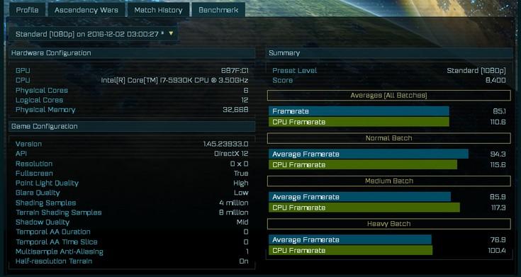 Новая видеокарта AMD действительно будет соперничать с флагманом Nvidia