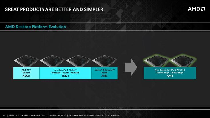 ��� ����� ���������� ���������� AMD ����� ���������� �� ���� ������