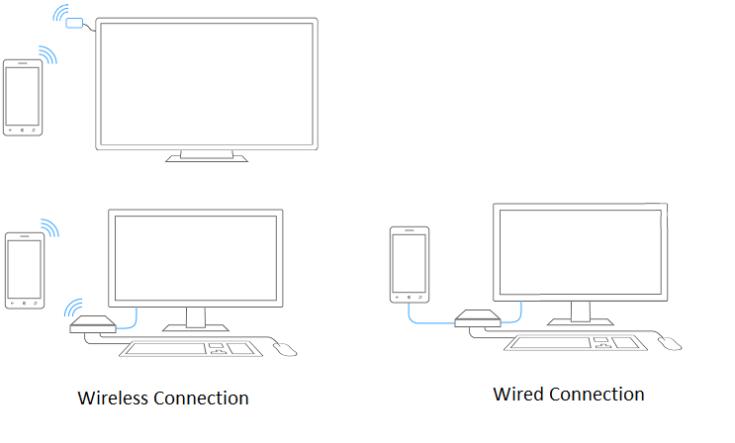 SoC Snapdragon 617 поддерживает Continuum