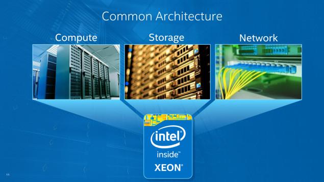 Процессор Intel Xeon E5-2602 V4 будет работать на частоте свыше 5 ГГц
