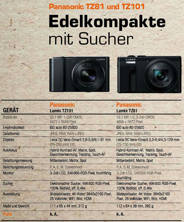Камеры Panasonic Lumix TZ81 и TZ101 позволят снимать видео 4К