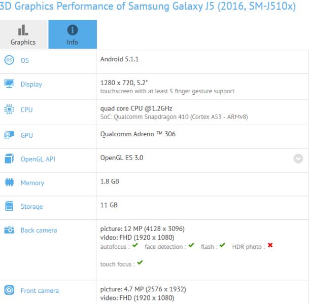 �������� Samsung Galaxy J5 �� ������� ����� ���������������� ���������