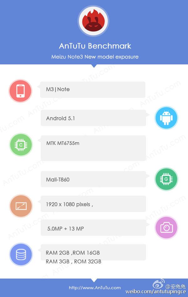 Характеристики смартфона Meizu M3 Note появились в базе данных AnTuTu