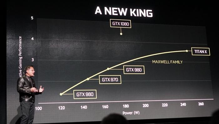 NVIDIA+GTX1080+event+1.jpg