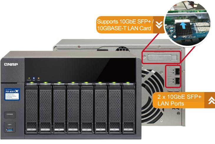 NAS Qnap TS-831X предназначено для бизнес-пользователей с потребностями в аппаратном шифровании данных