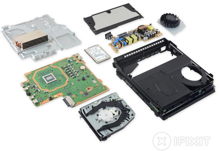 PS 4 Pro неработает стелевизорами Сони