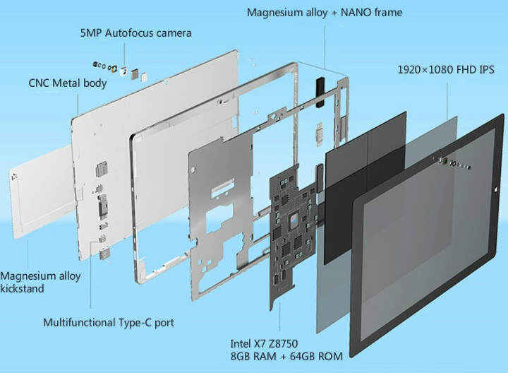 Планшетный компьютер Teclast Tbook 16 Power снабжен 8 ГБпамяти