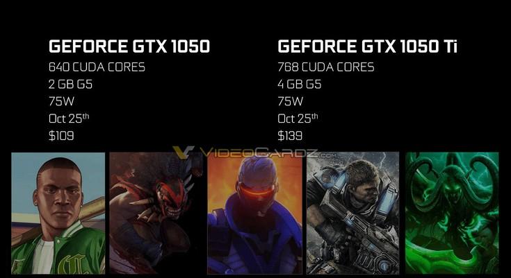 Озвучена рекомендованная стоимость видеокарт NVIDIA GeForce GTX 1050 TiиGTX 1050