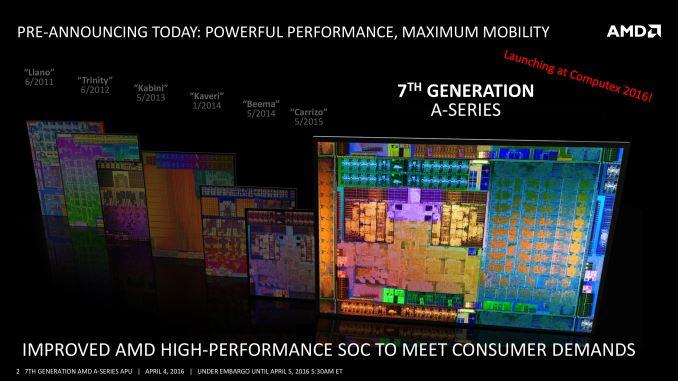 APU AMD Bristol Ridge в ближайшее время появятся на рынке в составе ПК Lenovo и HP
