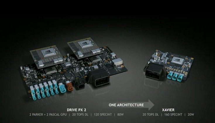 NVIDIA представила следующее поколения системы начипе скодовым названием Xavier