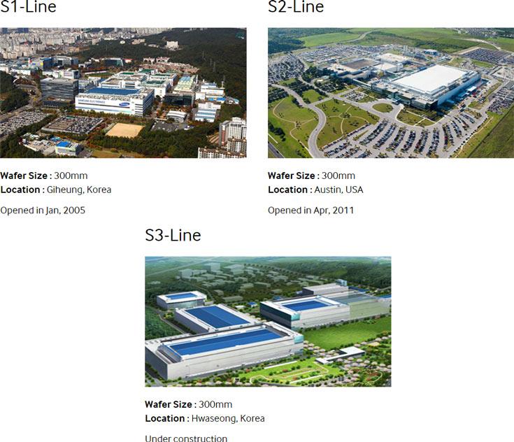 В Samsung рассчитывают привлечь заказчиков