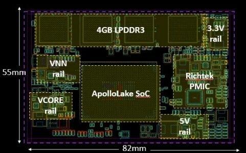 Intel представил новый тип процессоров сизраильскими мультимедийными разработками