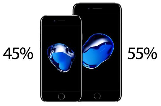 В РФ стартуют продажи iPhone 7— предзаказы уже оформляют