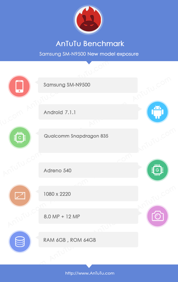 Samsung Galaxy Note 8 засветился в GFXBench и AnTuTu