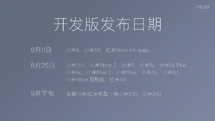 Xiaomi Mi5 получит прошивку MIUI 9 на следующей неделе