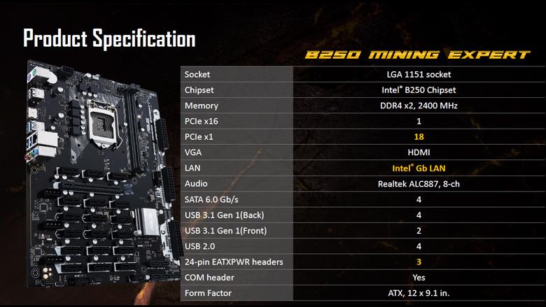 Системная плата Asus B250 Expert Mining предназначена для добычи криптовалют