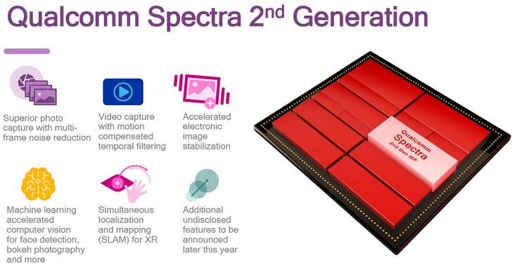 Qualcomm Spectra ISP второго поколения сможет создавать трёхмерные слепки объектов
