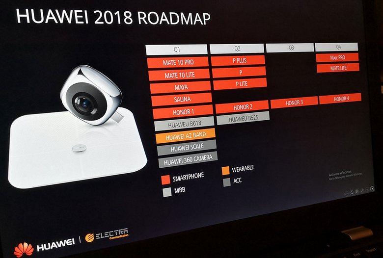 Стали известны планы Huawei посмартфонам на 2018-й