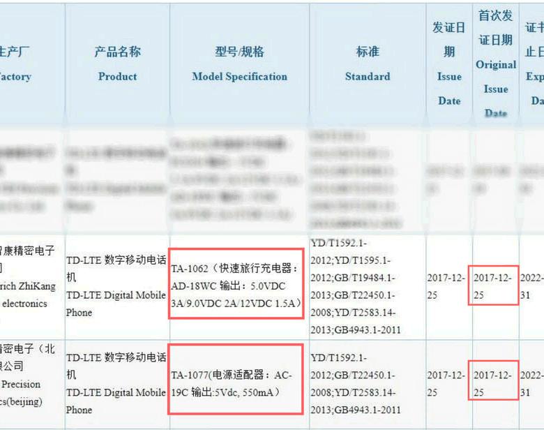 Одновременно сертификацию прошло устройство Nokia TA-1062